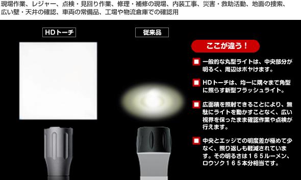 一般的な丸型ライトは、中央部分が明るく、周辺はボヤけます。 HDトーチは、均一に隅々まで角型に照らす新型フラッシュライト。 広面積を照射できることにより、無駄にライトを動かすことなく 広い視界を保ったまま確認作業や点検が行えます。 中央とエッジでの明度差が極めて少なく、照り返しも軽減されています。