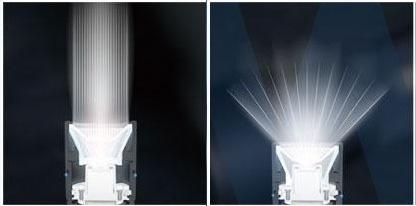 ワルサ-プロPL60 ビーム調整システム 簡単に集光ビームか拡散ビームの切替が可能