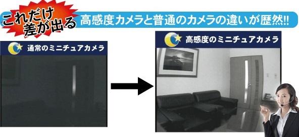 屋外用カメラ 高感度タイプ超小型カメラWTW-MG215H 屋外軒下設置可能 デイ・ナイト切替機能搭載