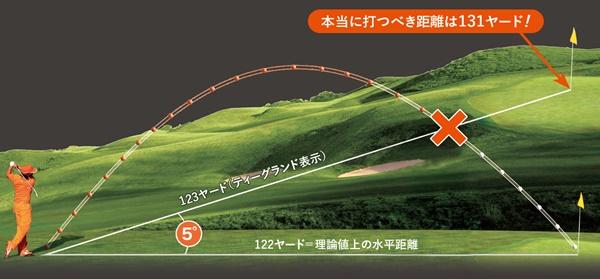 ゴルフ用レーザー距離計 ピンシーカープロX2ジョルト 4580313182243 完全防水