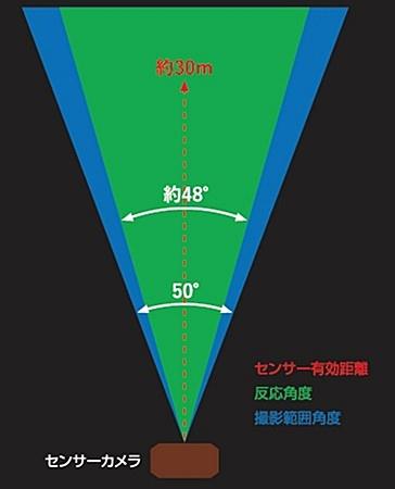 屋外型センサーカメラ トロフィーカムの有効距離 センサー有効距離30m ブッシュネル