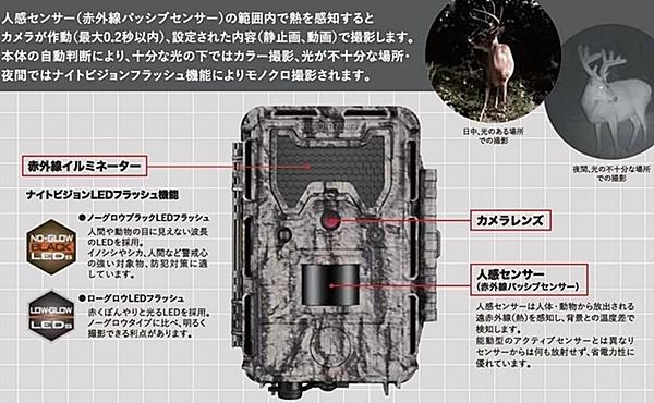 ブッシュネル 屋外型センサーカメラ仕組み 赤外線イルミネーターにより暗所でのモノクロ撮影が可能