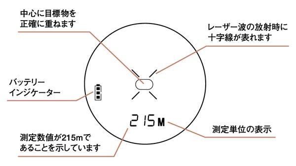 ライトスピード SimmonsROBO シモンズロボ レーザー距離計 エントリーモデル
