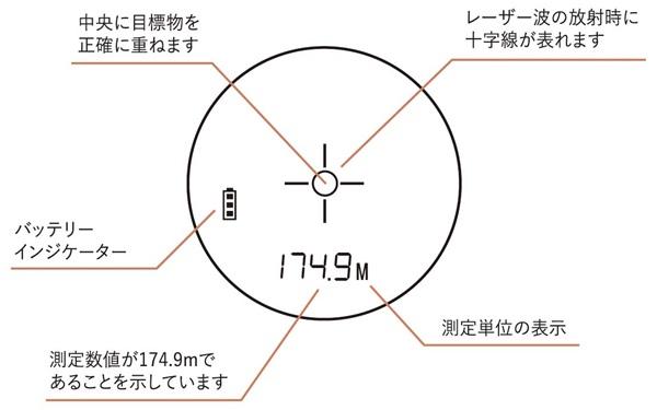 携帯型レーザー距離計 ライトスピード トロフィー エース ワンタッチ操作 瞬時に距離をデジタル表示