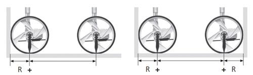 小型の省スペース設計で壁間の計測にも対応(R=ホイール半径=79.5mm)