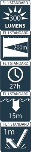 ワルサープロ ANSI FL1準拠 フラッシュライト基本性能基準 照射距離 防水性能 耐衝撃性能 稼働時間