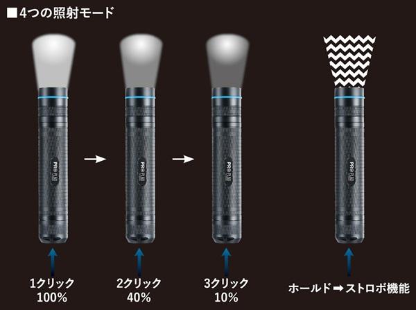 フラッシュライト ワルサ-プロ 完全防水 4つの照射モード