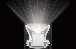 ワルサープロフラッシュライト ビーム調整システム(BAS) 拡散ビーム照射